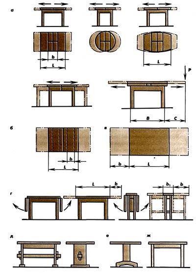 Столы обеденные: а- г — схемы