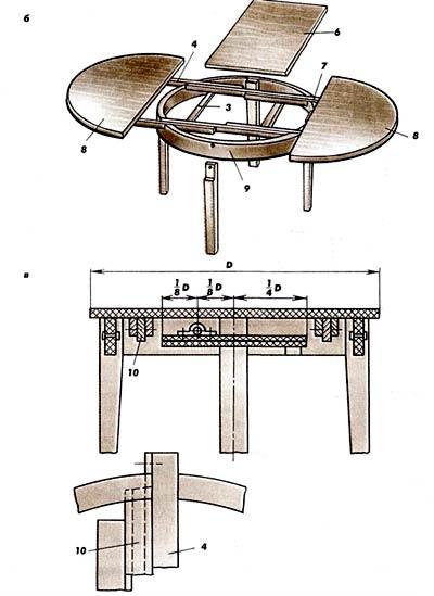 Изготовление круглого стола своими руками